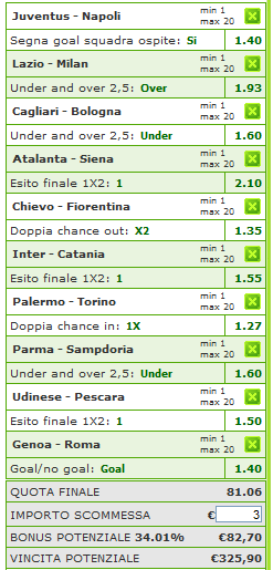 Scommessa Serie A