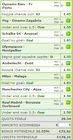 scommessa champions league 06-11-2012