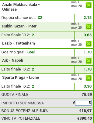 scommessa europa league 22-11-2012