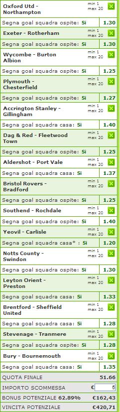 scommessa league one league two 24-11-2012