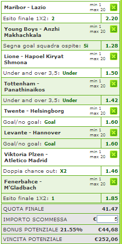 pronostici e scommesse europa league 06 dicembre 2012