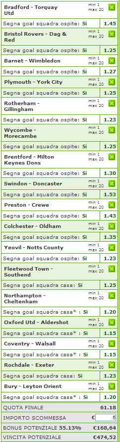 listone league one league two 08 dicembre 2012