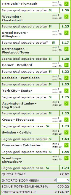 pronostici e scommesse league one league two 05 gennaio 2013