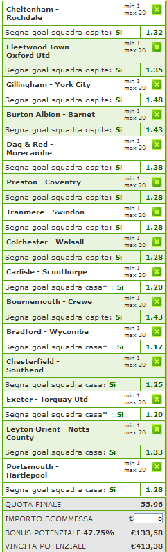 pronostici e scommesse league one league two 26 gennaio 2013