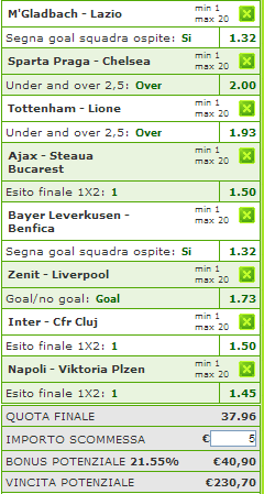 pronostici e scommesse europa league 14 febbraio 2013