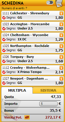 pronostici league one e two
