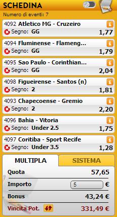 pronostici campionato brasiliano
