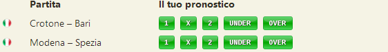 pronostici playoff serie b