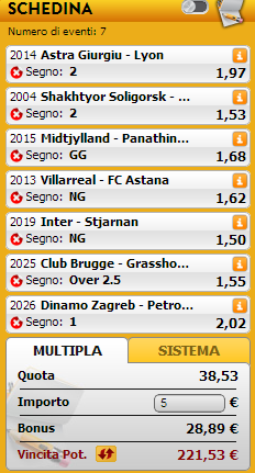 pronostici preliminari europa league